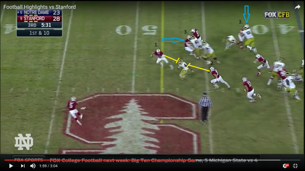 ss 6 game of inches - highlighted