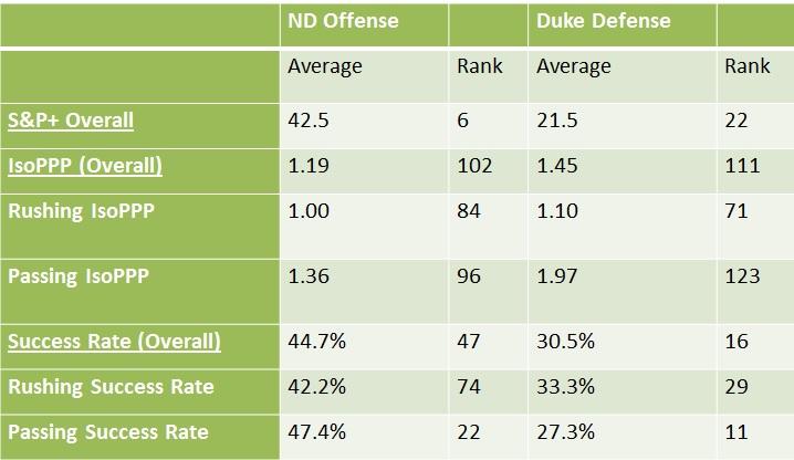 duke-defense