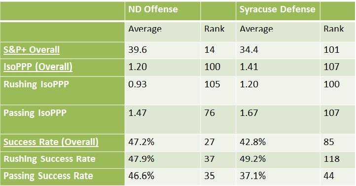 syracuse-defense