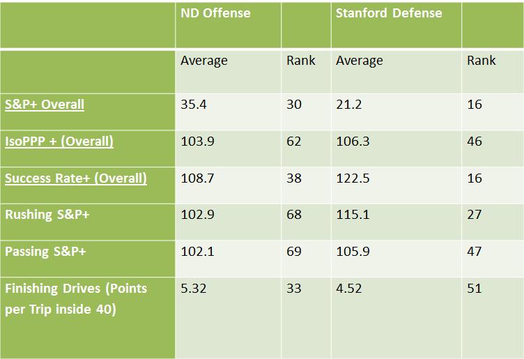 stanford-defense