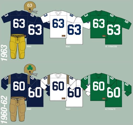 Notre Dame Football Uniform History Must See Website