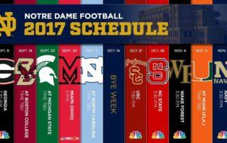 Notre Dame Football Opponent Primer