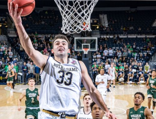 Reading the Panic Meter – ND Basketball