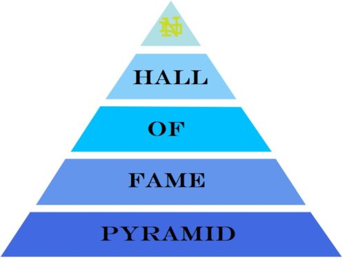 The Notre Dame Hall of Fame Pyramid